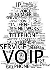 VoIP - Voice of IP