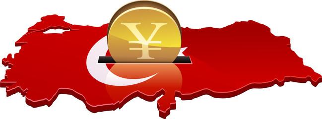 投資トルコ円