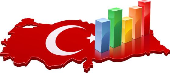 Statistiques de la Turquie (détouré)