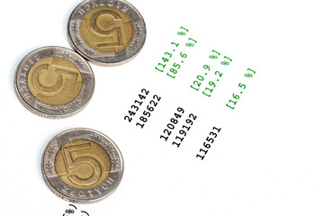 Polish coins on business quotes