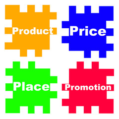 Concept the 4P's of Marketing as puzzle game