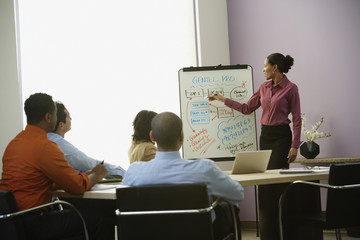 Multi-ethnic businesspeople having meeting