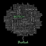 BIOTECH. Word collage on black background.