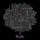 THEATRE. Illustration with different association terms. poster