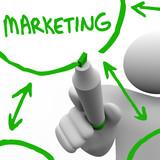 Drawing Marketing Flowchart on Board poster