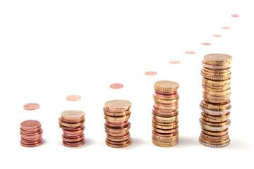 Money investement growth