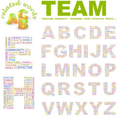 TEAM. Wordcloud alphabet with different association terms.