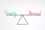 Supply and demand at the equilibrium state poster