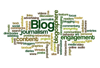 Blog - Word Cloud