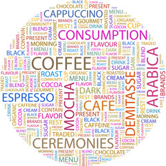 Word cloud concept illustration of coffee association terms.