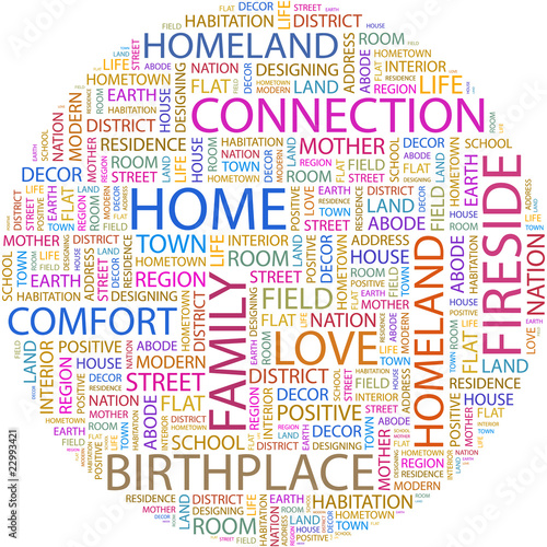 Word cloud concept illustration of home association terms.