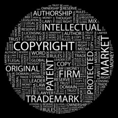 COPYRIGHT. Wordcloud illustration.