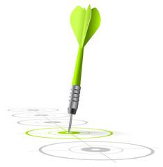 stratégie marketing ou commerciale efficace - ciblage
