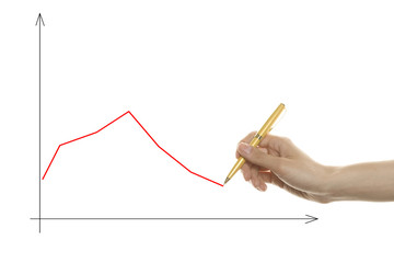 Hand drawing graph