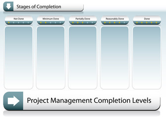 Project Management Chart