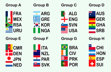 Group WC 2010