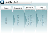 Priority Chart poster