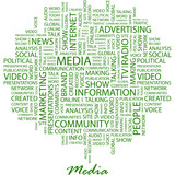 MEDIA. Word cloud concept illustration. poster