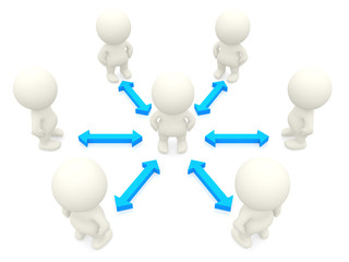 3D networking