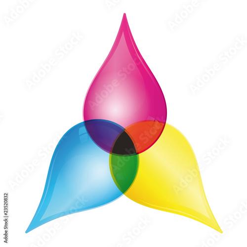 Synth se soustractive des couleurs primaires de - Quelles sont les couleurs primaires ...