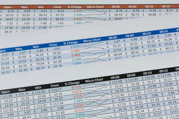 Stock Price Sheets and Charts Closeup