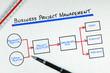 Business Project Management Process Flow Diagram