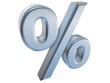 Prozentzeichen Chrom