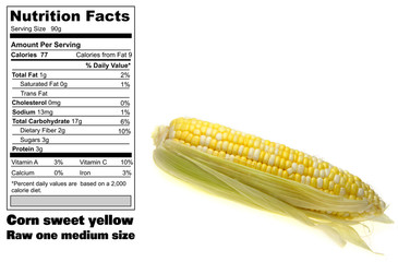 Corn nutritional facts