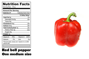 Nutritional facts of Red  pepper