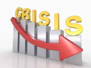 crisis diagramm