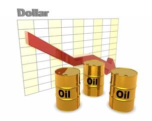 Ölpreis_fallend