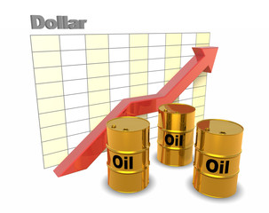 Ölpreis_steigend