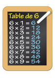 Ardoise_Table de 6