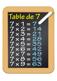 Ardoise_Table de 7