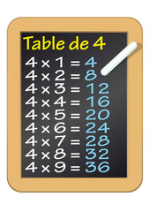 Ardoise_Table de 4