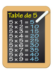 Ardoise_Table de 5