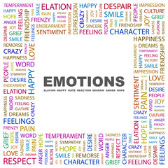 EMOTIONS. Square frame with association terms.