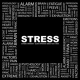 STRESS. Square frame with association terms. poster