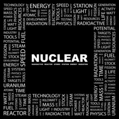 NUCLEAR. Wordcloud illustration.