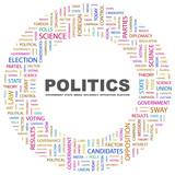 POLITICS. Circular frame with association terms. poster