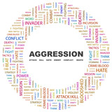 AGGRESSION. Circular frame with association terms. poster