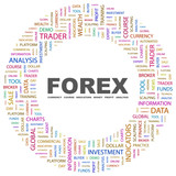 FOREX. Circular frame with association terms. poster