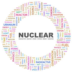 NUCLEAR. Illustration with different association terms.
