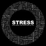 STRESS. Circular frame with association terms. poster