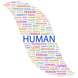 HUMAN. Collage with association terms on white background. poster