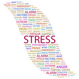 STRESS. Word collage on white background. poster