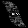 STRESS. Collage with association terms on black background.