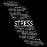 STRESS. Collage with association terms on black background. poster