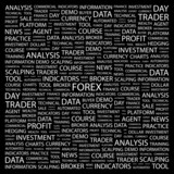 FOREX. Illustration with different association terms. poster