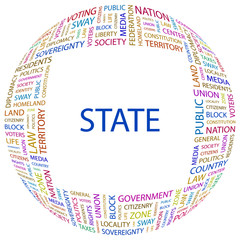 STATE. Word collage with different association terms.
